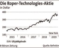 190927 Börsen Zeitung Brockhaus Capital peilt IPO 2020 an BILD